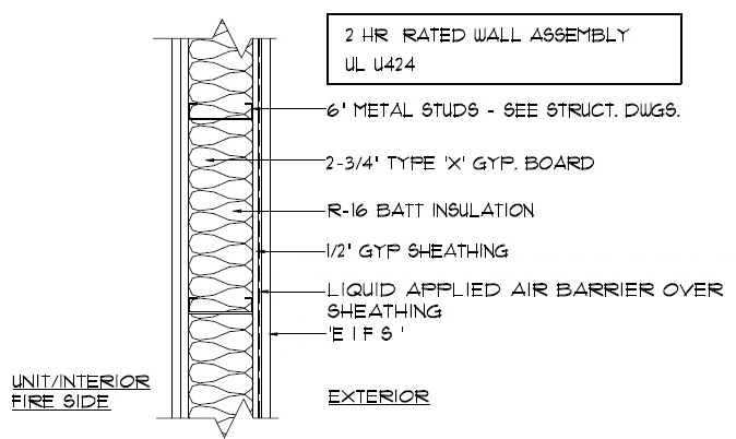 Residential Fire Rated Wall : Hour fire rated wall detail pictures to pin on pinterest