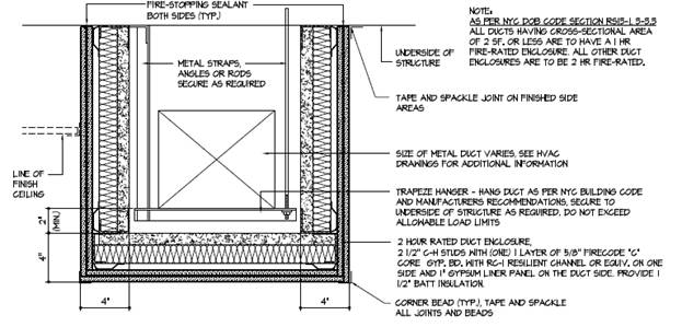 Residential Fire Rated Wall : Hour exterior wall assembly pictures to pin on pinterest