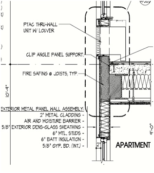 Untitled document for Exterior wall sheathing types
