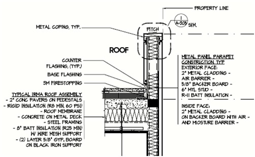 Metal The Roof Insulation
