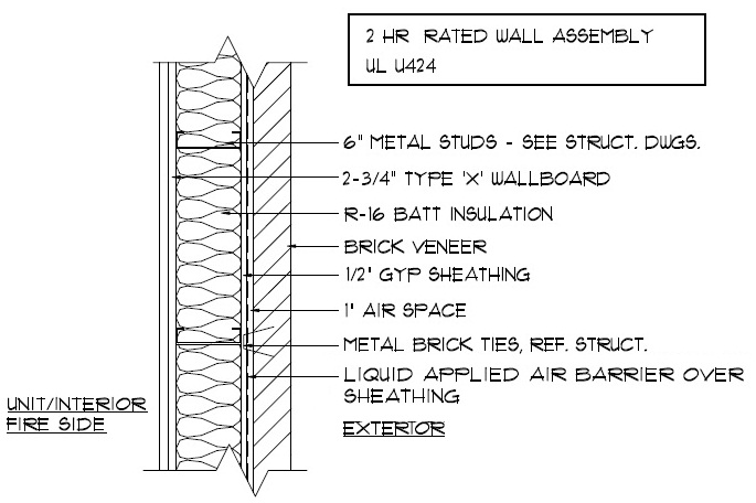 Building statistics for Exterior wall construction detail