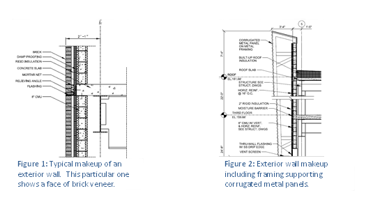Image Result For Built Up Roof