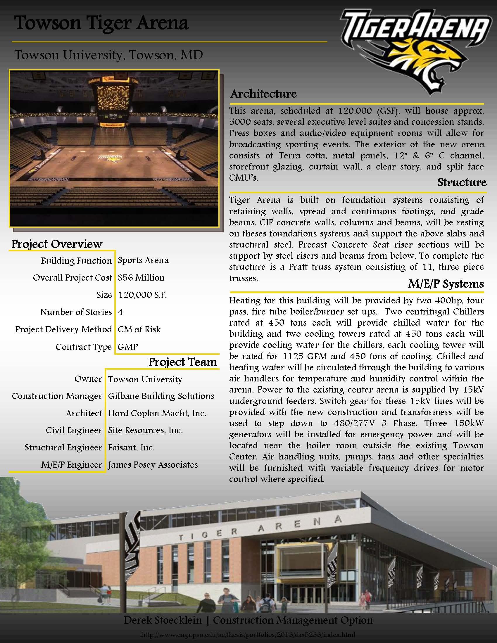 building management thesis