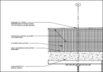 Text Box: Sectional view of the roofing. Image Courtesy of BCJ