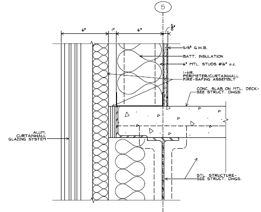 Curtain Wall Spandrel Panel : Figure