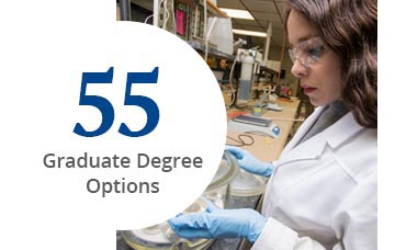 55 Graduate Degree Options