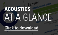 acoustics at a glance. click to download.