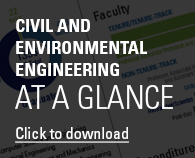 civil and environmental engineering at a glance. click to download.