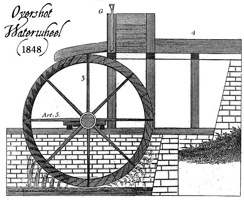waterwheels essay